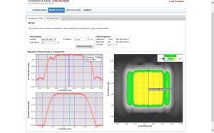 Ringleiding - Inuctieveld meting